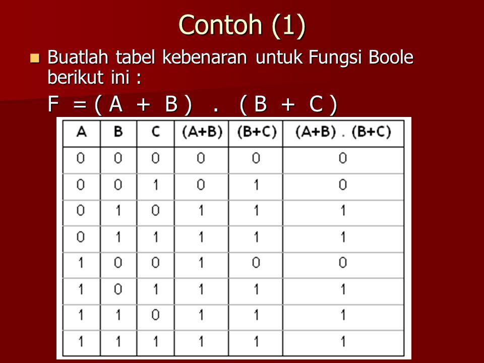 Contoh (1) F = ( A + B ) . ( B + C )