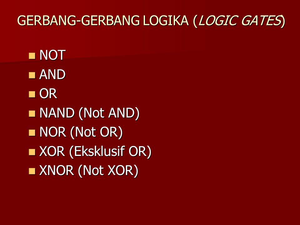 GERBANG-GERBANG LOGIKA (LOGIC GATES)