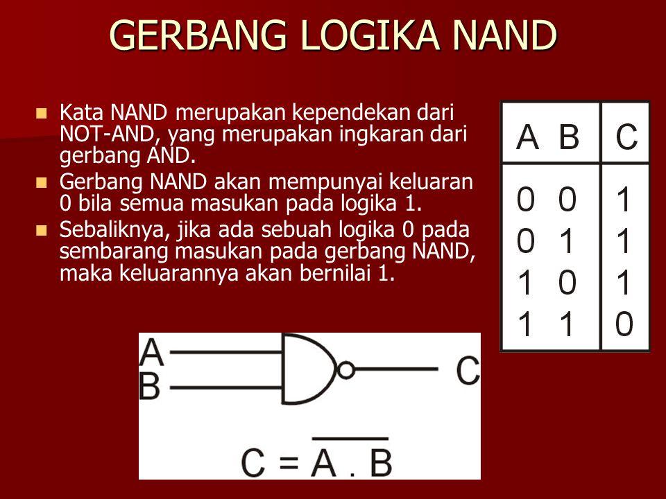 GERBANG LOGIKA NAND Kata NAND merupakan kependekan dari NOT-AND, yang merupakan ingkaran dari gerbang AND.