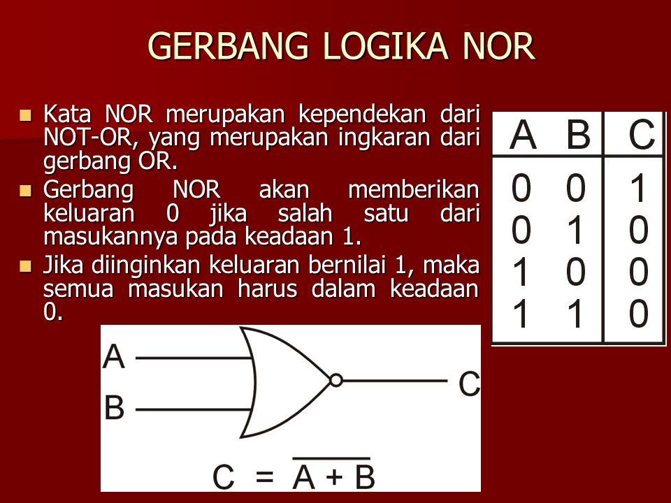 GERBANG LOGIKA NOR Kata NOR merupakan kependekan dari NOT-OR, yang merupakan ingkaran dari gerbang OR.