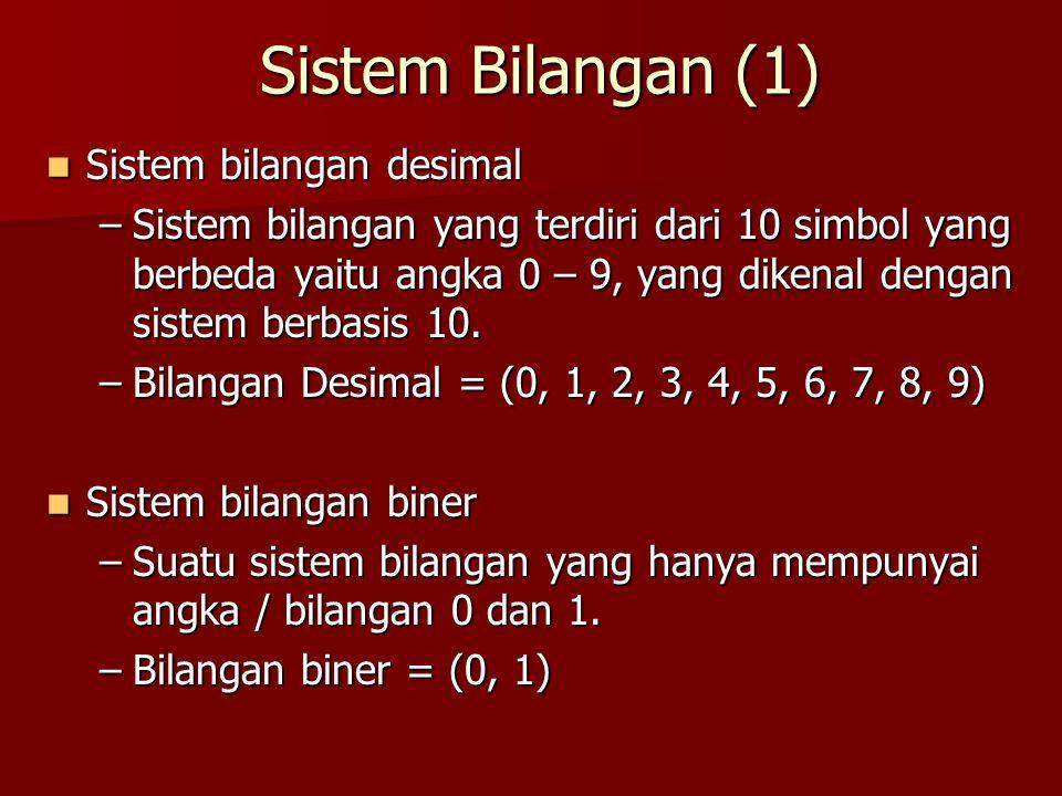 Sistem Bilangan (1) Sistem bilangan desimal
