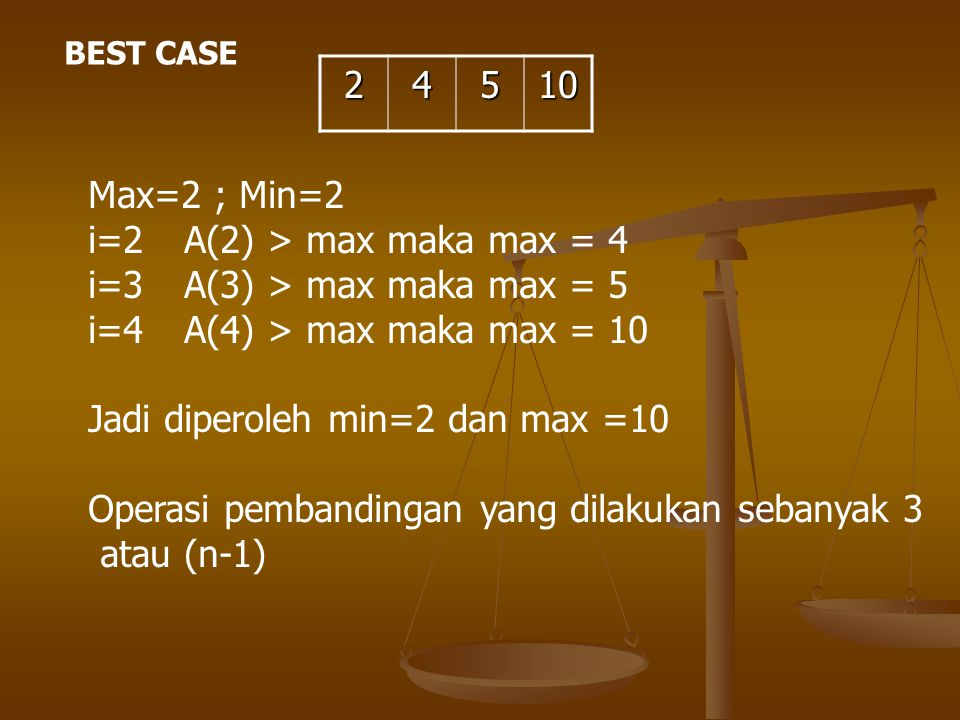 i=2 A(2) > max maka max = 4 i=3 A(3) > max maka max = 5
