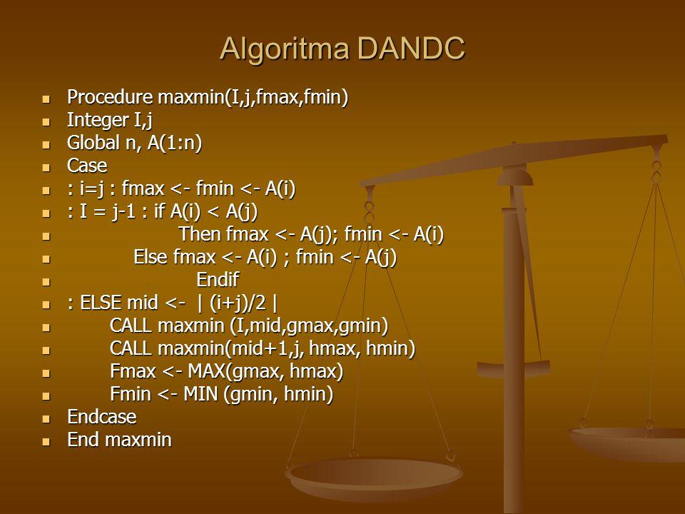 Algoritma DANDC Procedure maxmin(I,j,fmax,fmin) Integer I,j