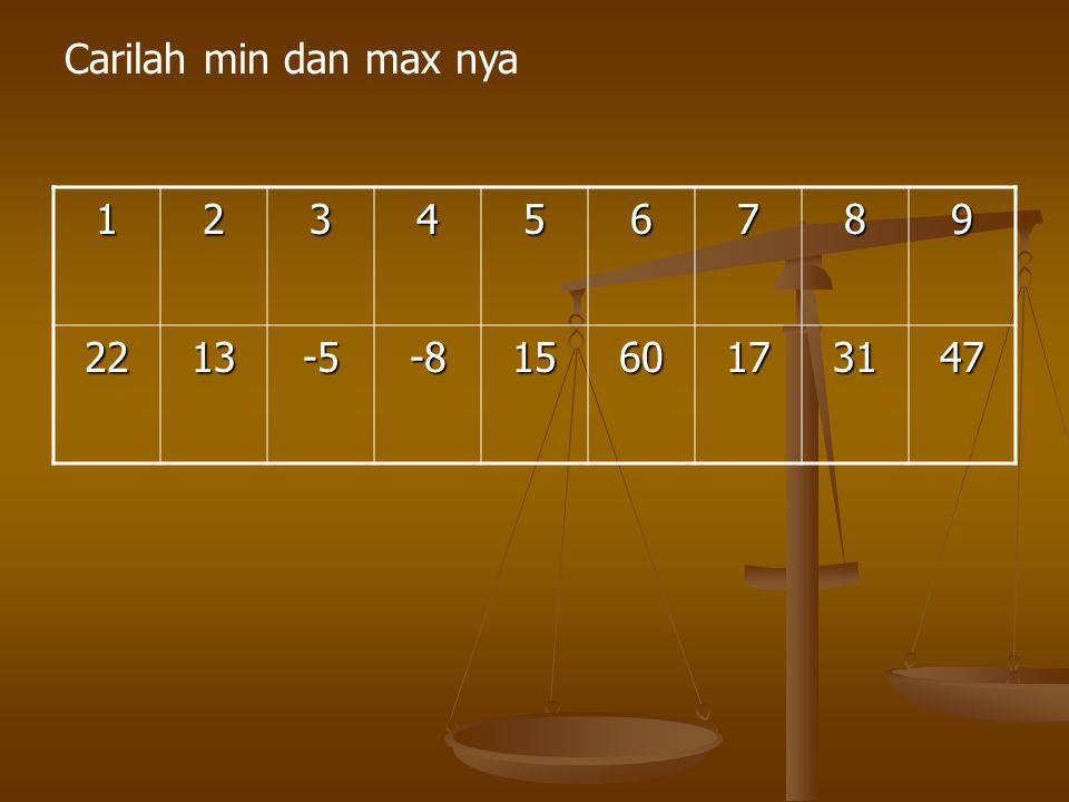 Carilah min dan max nya 1 2 3 4 5 6 7 8 9 22 13 -5 -8 15 60 17 31 47