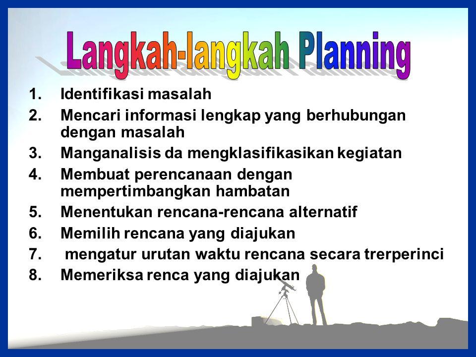 Langkah-langkah Planning
