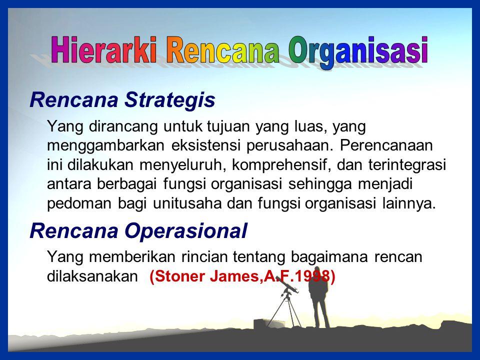 Hierarki Rencana Organisasi