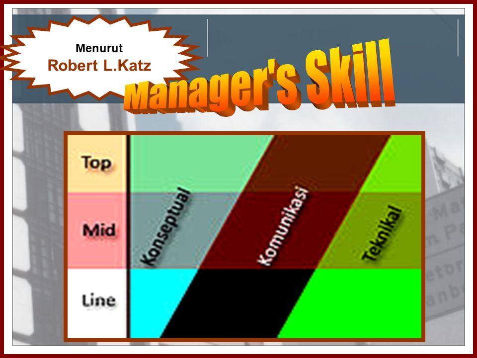 Menurut Robert L.Katz Manager s Skill