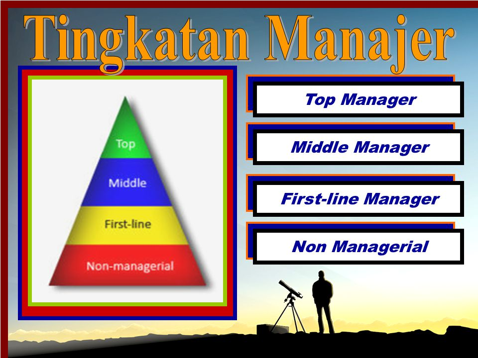 Tingkatan Manajer Top Manager Middle Manager First-line Manager
