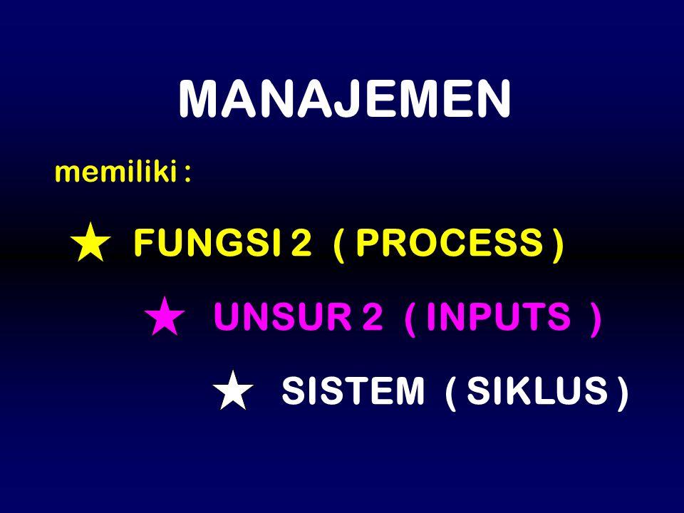 MANAJEMEN FUNGSI 2 ( PROCESS ) UNSUR 2 ( INPUTS ) SISTEM ( SIKLUS )
