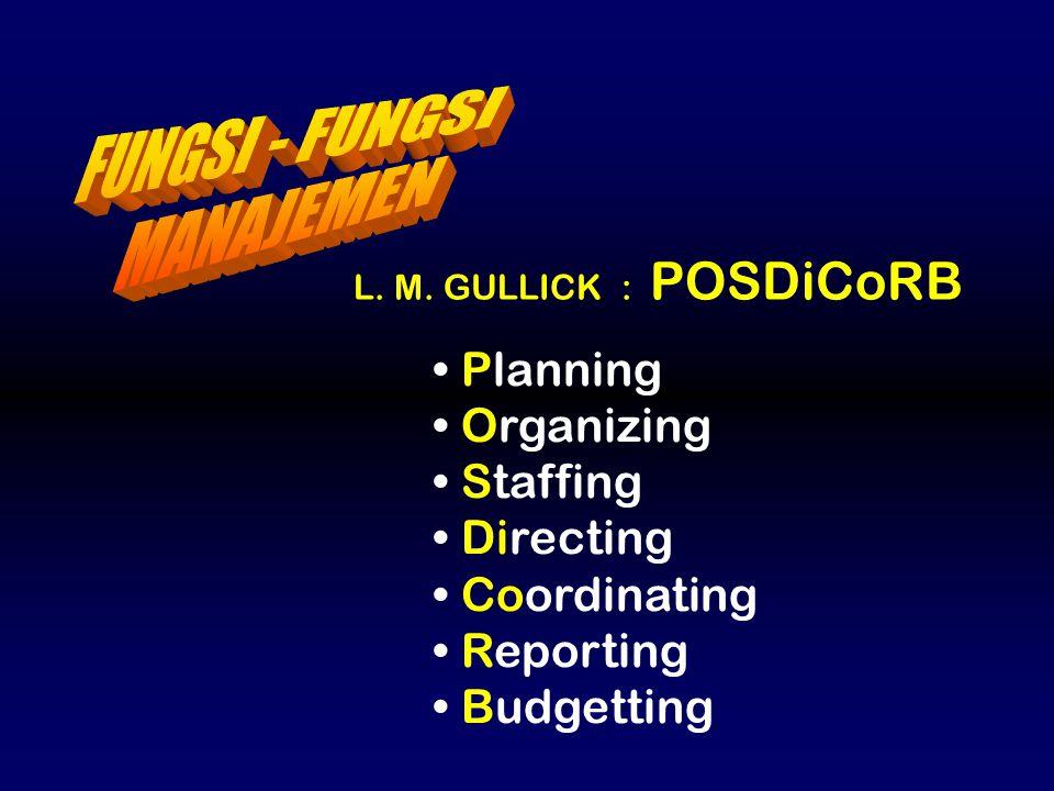 FUNGSI - FUNGSI MANAJEMEN Planning Organizing Staffing Directing