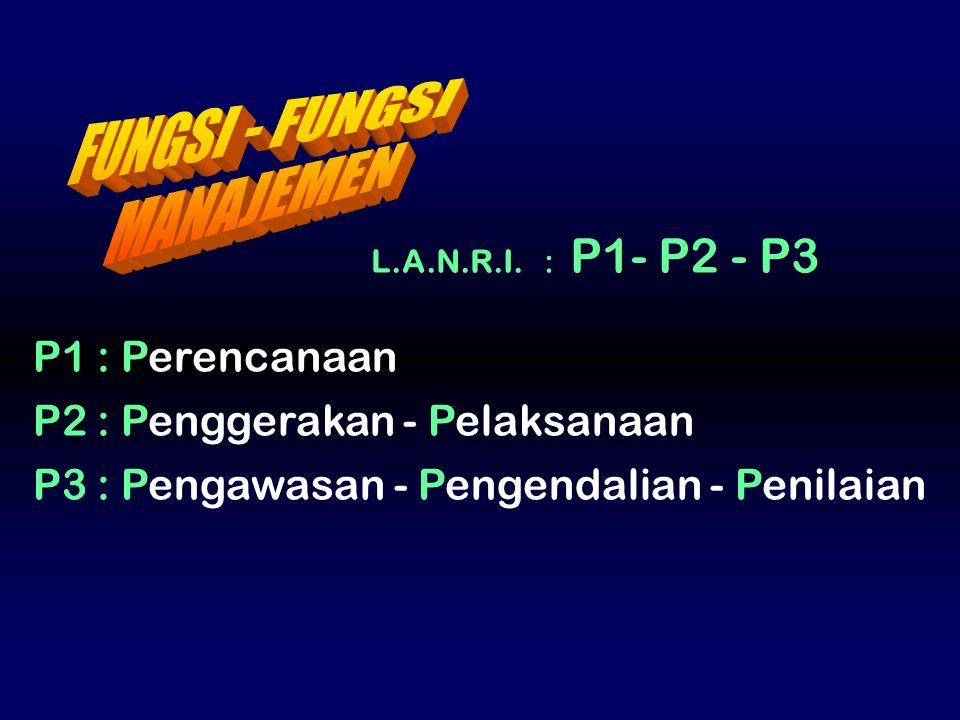FUNGSI - FUNGSI MANAJEMEN P1 : Perencanaan