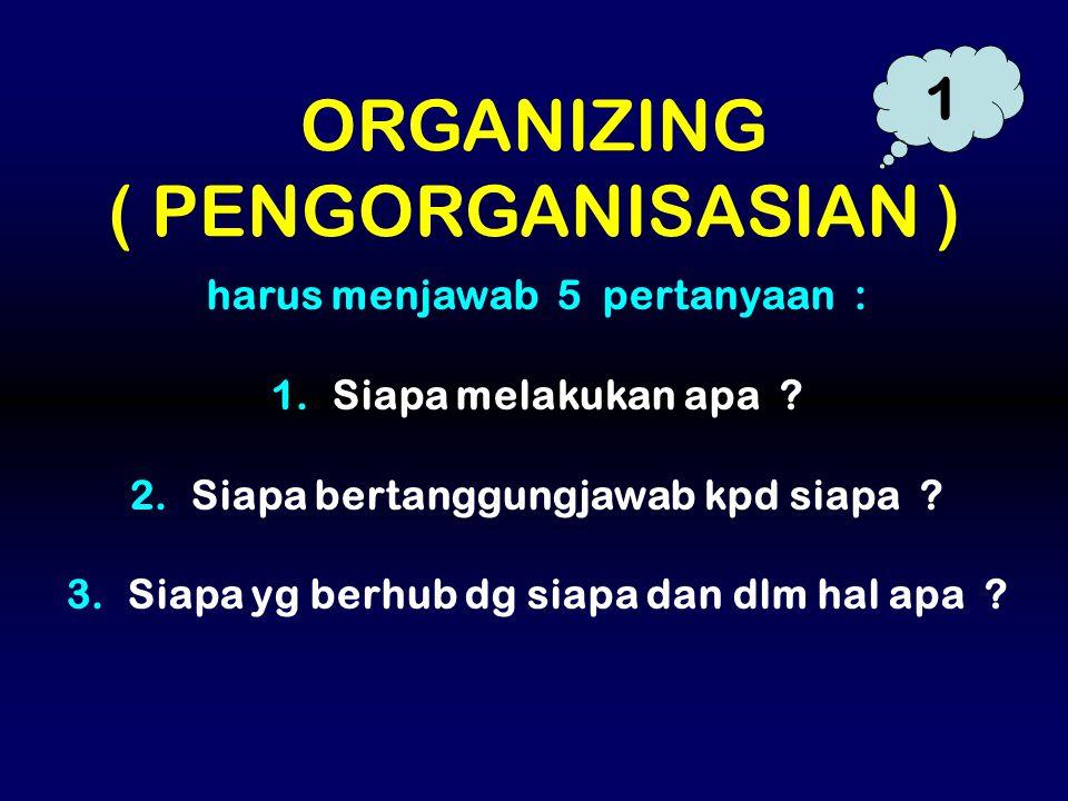 ORGANIZING ( PENGORGANISASIAN ) 1 harus menjawab 5 pertanyaan :