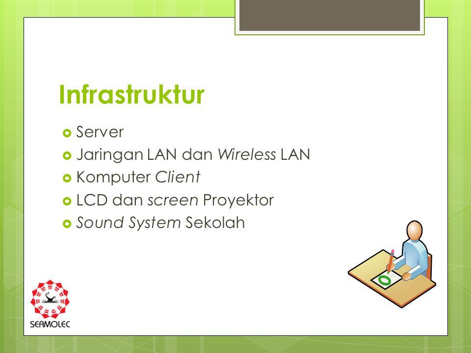 Infrastruktur Server Jaringan LAN dan Wireless LAN Komputer Client