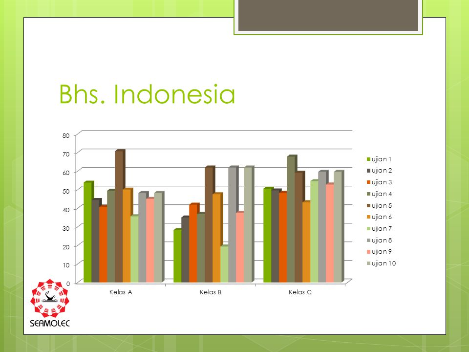 Bhs. Indonesia