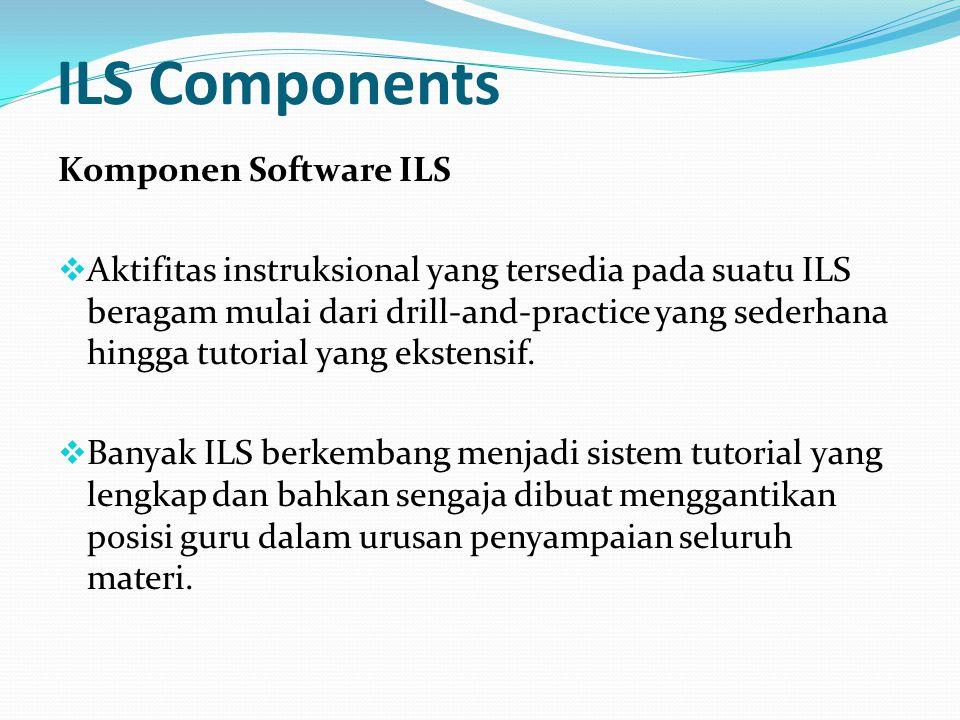 ILS Components Komponen Software ILS
