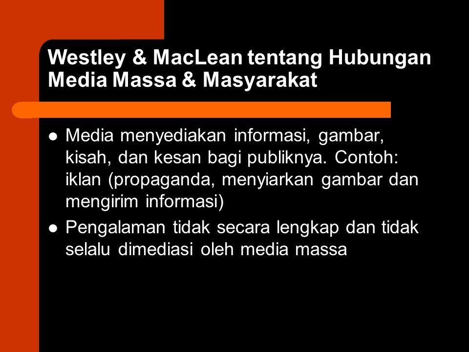 Westley & MacLean tentang Hubungan Media Massa & Masyarakat