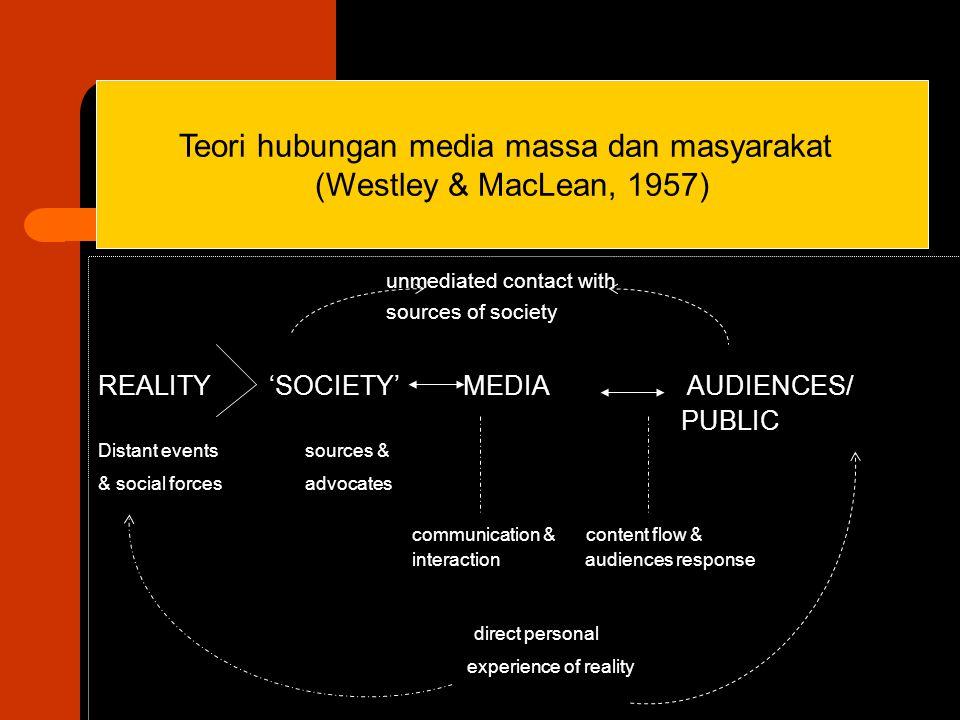 Teori hubungan media massa dan masyarakat