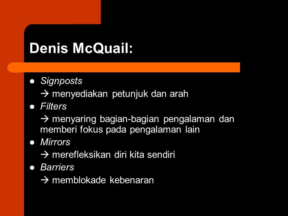 Denis McQuail: Signposts  menyediakan petunjuk dan arah Filters