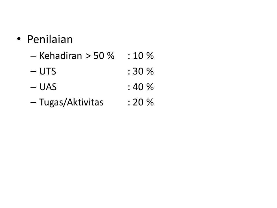 Penilaian Kehadiran > 50 % : 10 % UTS : 30 % UAS : 40 %