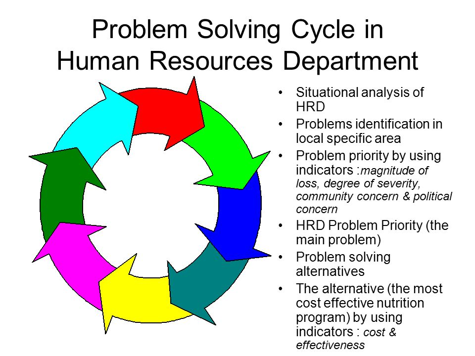 Problem Solving Cycle in Human Resources Department