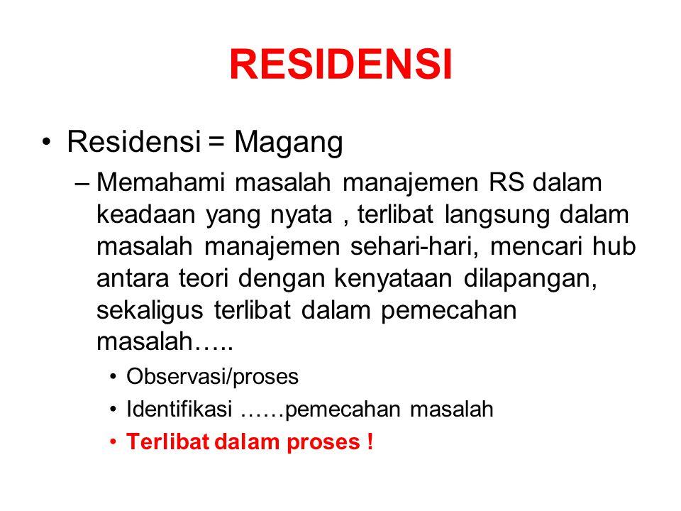 RESIDENSI Residensi = Magang