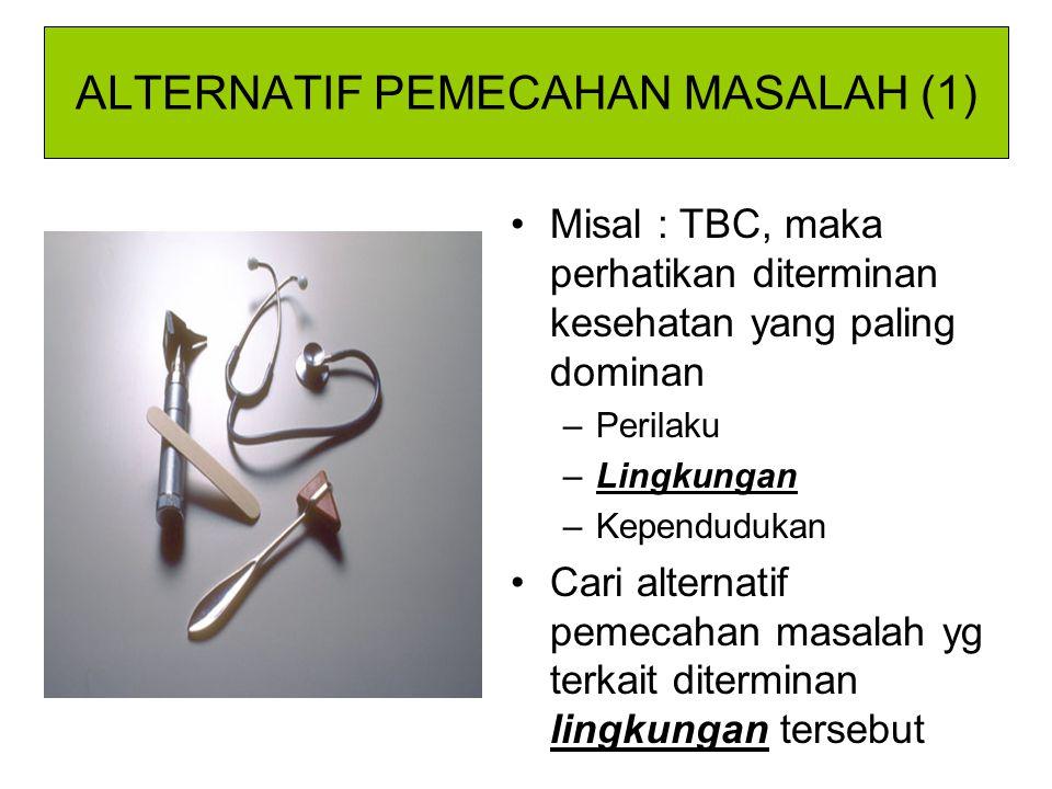 ALTERNATIF PEMECAHAN MASALAH (1)