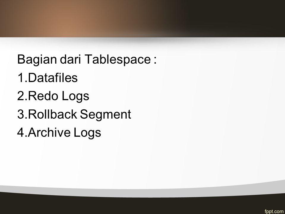 Bagian dari Tablespace :