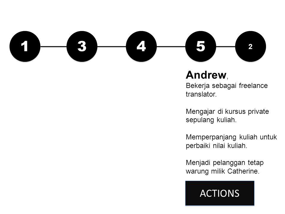 1 3 4 5 Andrew, ACTIONS 2 Bekerja sebagai freelance translator.