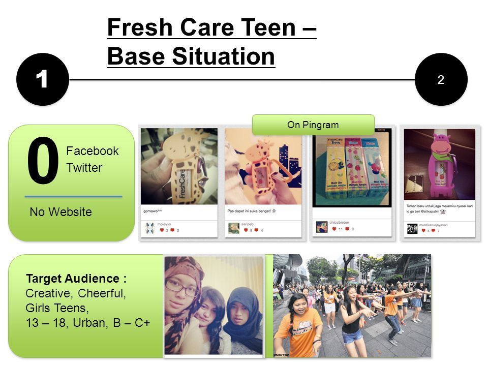 Fresh Care Teen – Base Situation 1 2 Facebook Twitter No Website