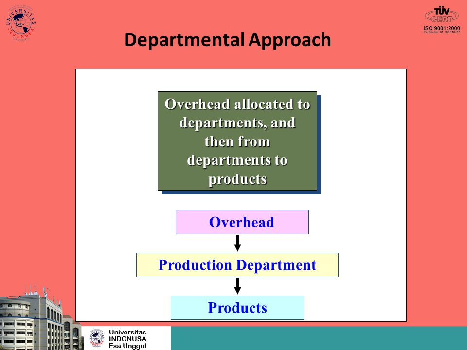 Departmental Approach