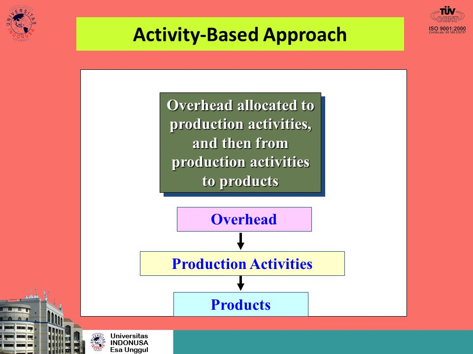 Activity-Based Approach