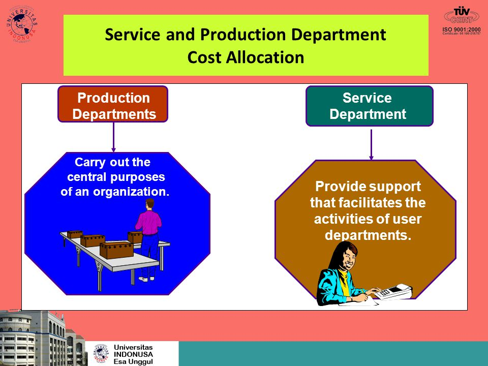Service and Production Department Cost Allocation