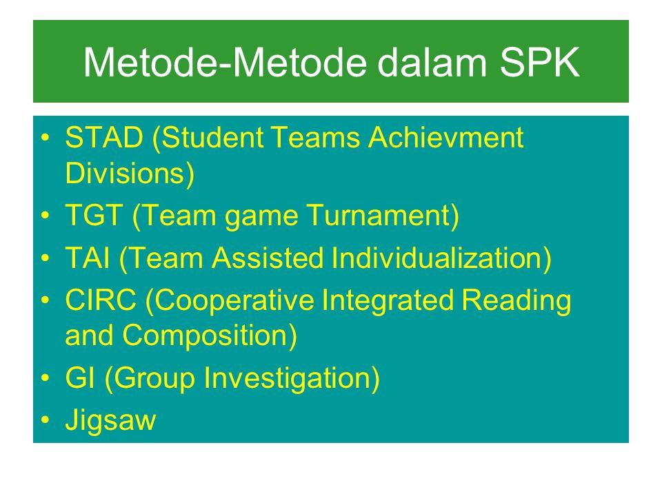 Metode-Metode dalam SPK