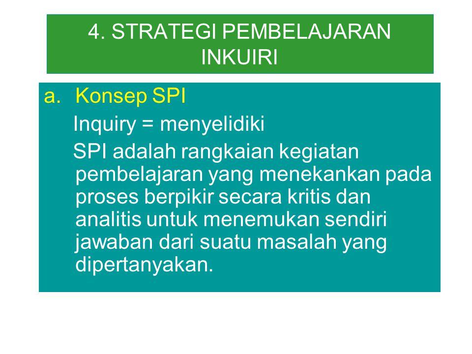 4. STRATEGI PEMBELAJARAN INKUIRI