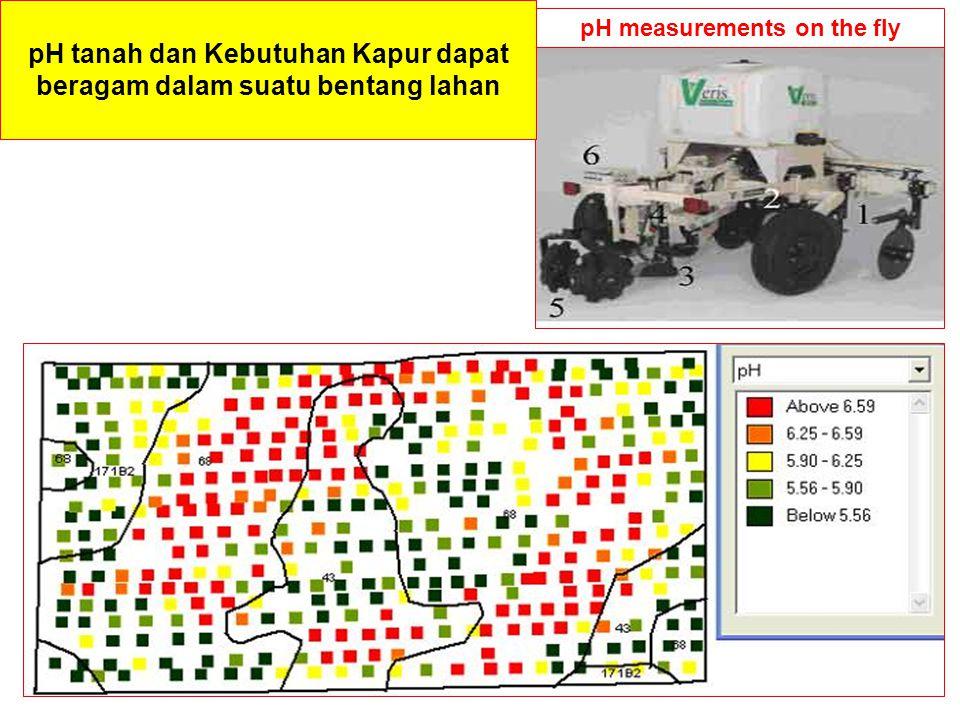 pH tanah dan Kebutuhan Kapur dapat beragam dalam suatu bentang lahan