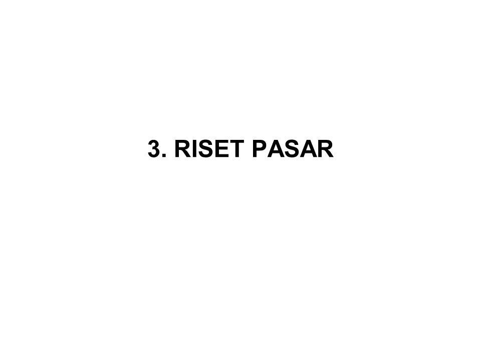 3. RISET PASAR