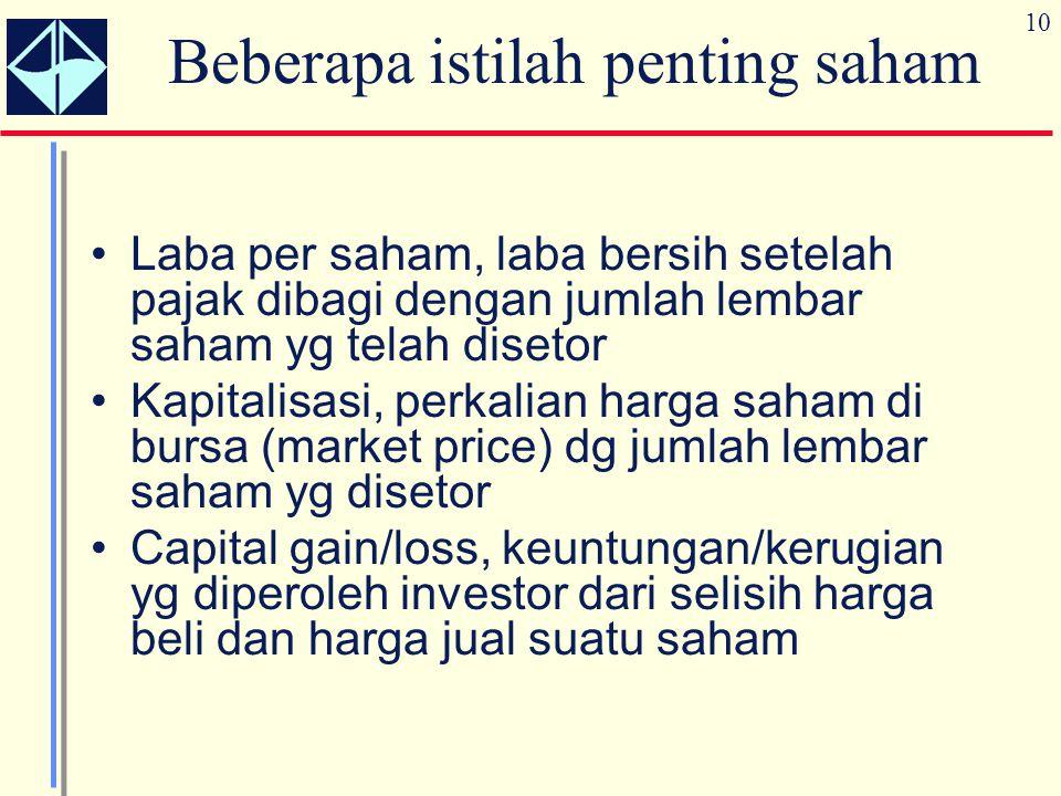 Beberapa istilah penting saham