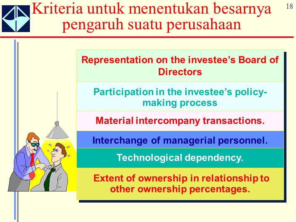 Kriteria untuk menentukan besarnya pengaruh suatu perusahaan