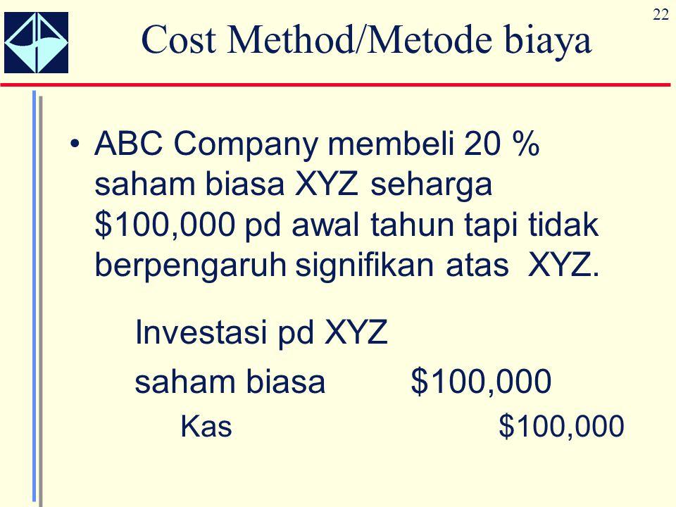 Cost Method/Metode biaya