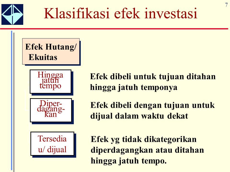 Klasifikasi efek investasi