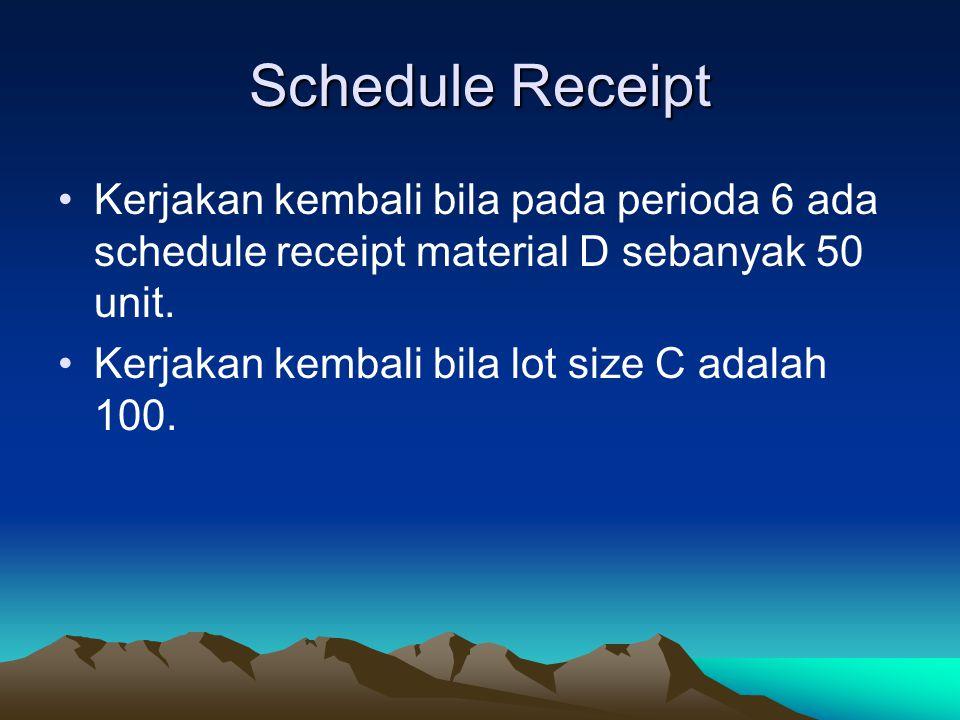 Schedule Receipt Kerjakan kembali bila pada perioda 6 ada schedule receipt material D sebanyak 50 unit.