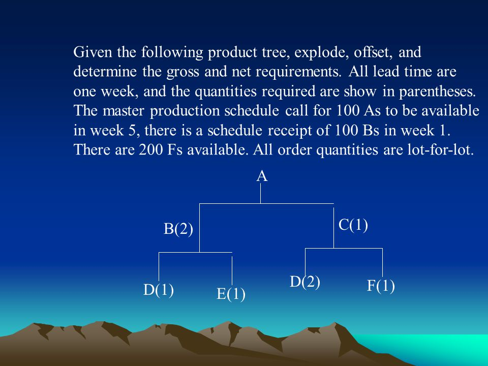 Given the following product tree, explode, offset, and