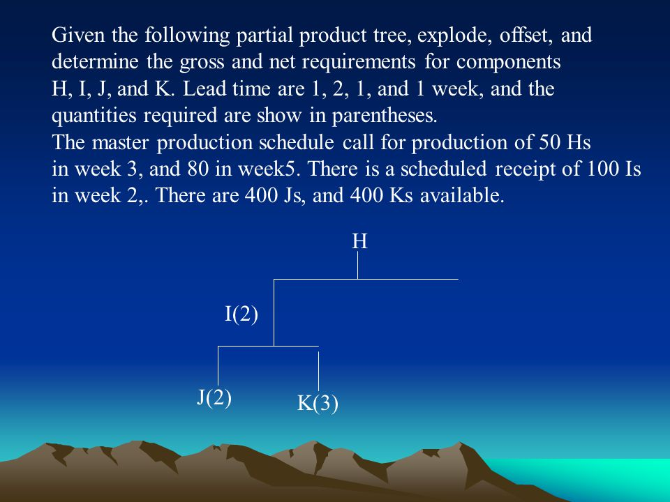 Given the following partial product tree, explode, offset, and