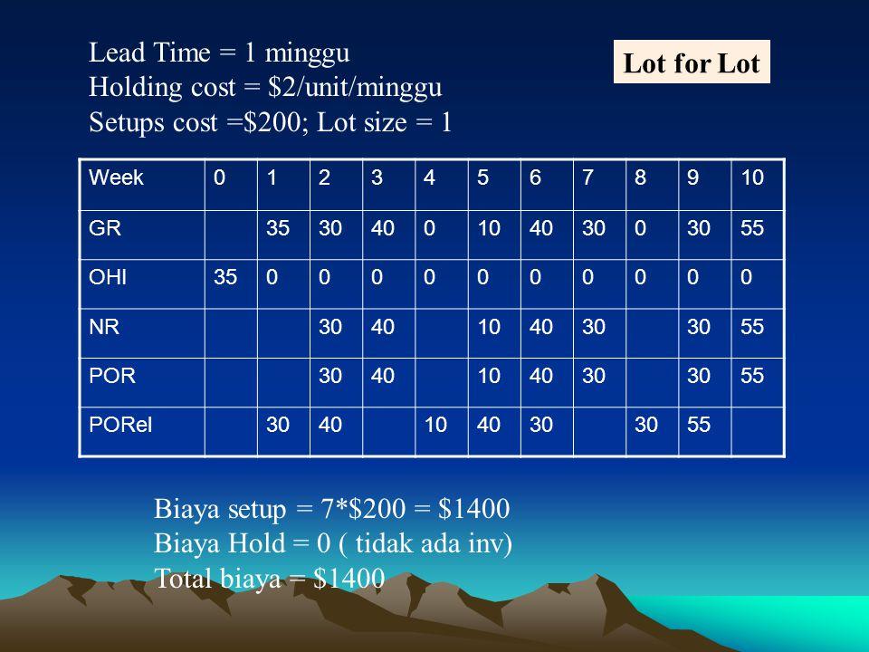 Holding cost = $2/unit/minggu Setups cost =$200; Lot size = 1