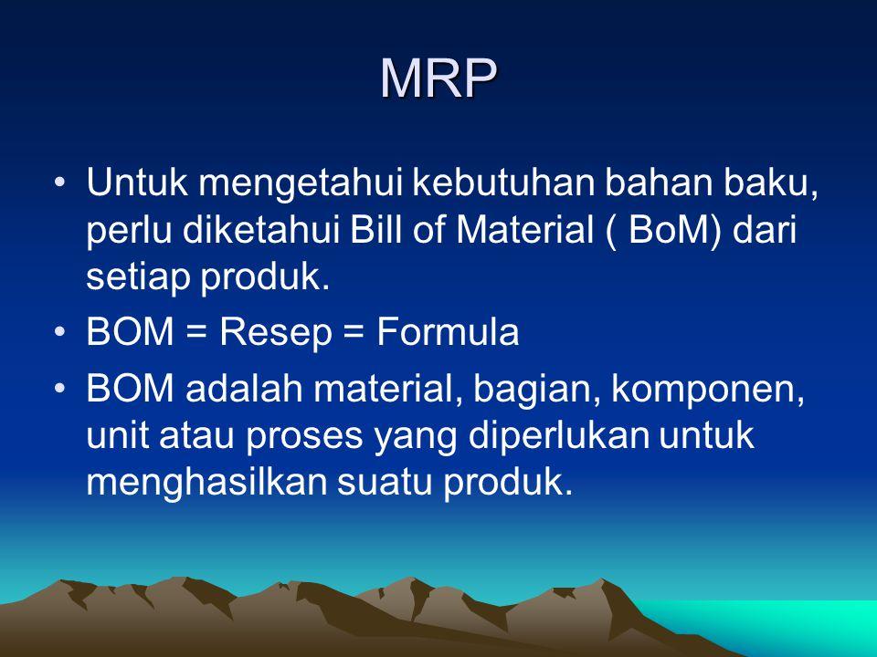 MRP Untuk mengetahui kebutuhan bahan baku, perlu diketahui Bill of Material ( BoM) dari setiap produk.