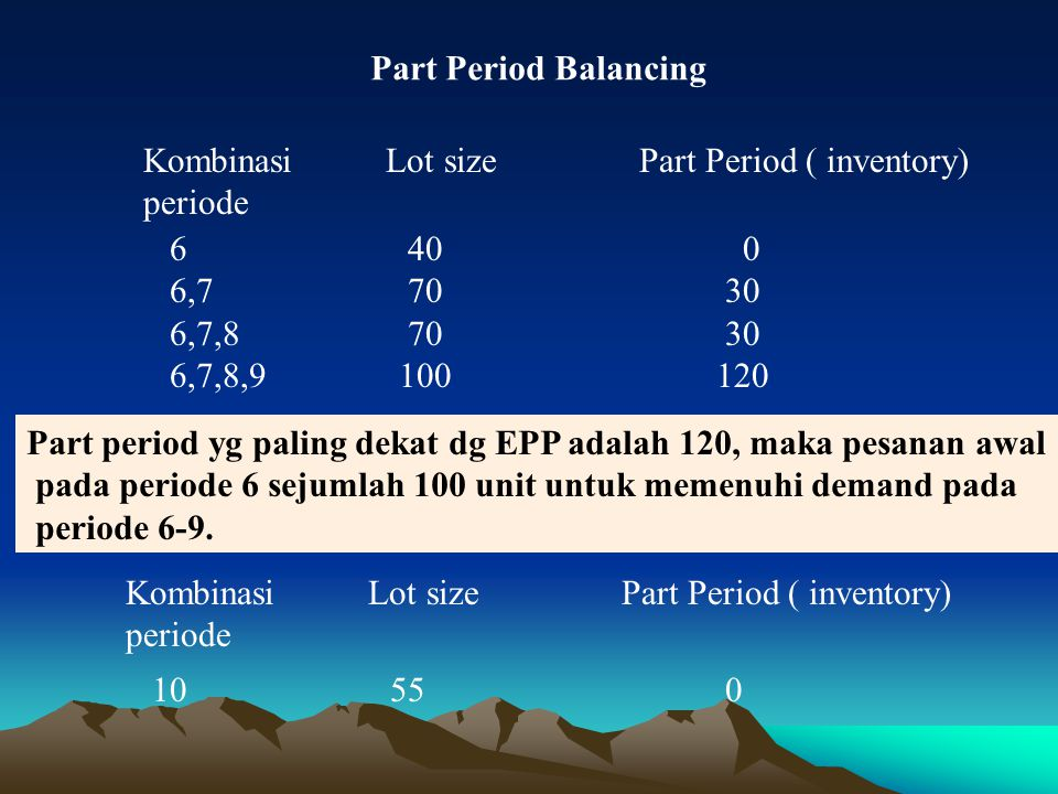 Part Period Balancing Kombinasi Lot size Part Period ( inventory) periode.