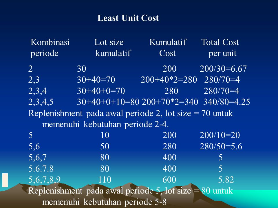 Least Unit Cost Kombinasi Lot size Kumulatif Total Cost.