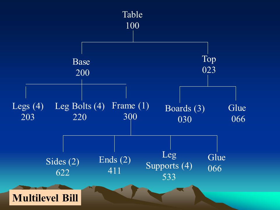 Multilevel Bill Table 100 Top 023 Base 200 Legs (4) 203 Leg Bolts (4)