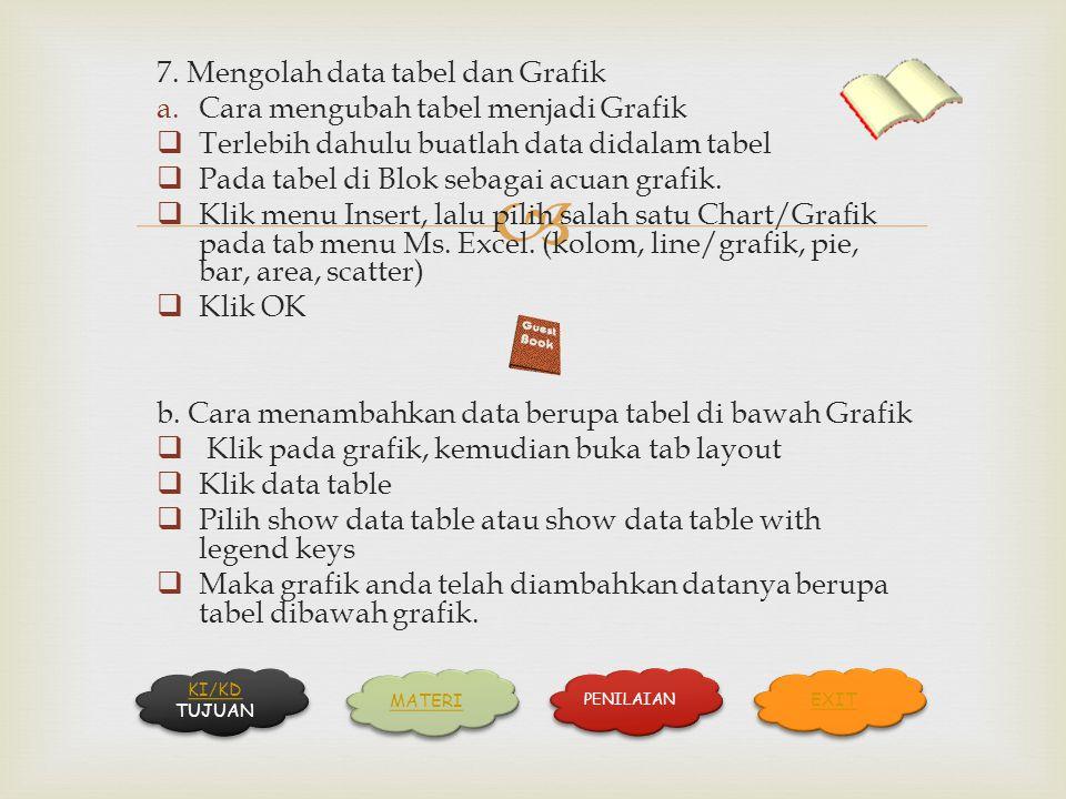 7. Mengolah data tabel dan Grafik Cara mengubah tabel menjadi Grafik