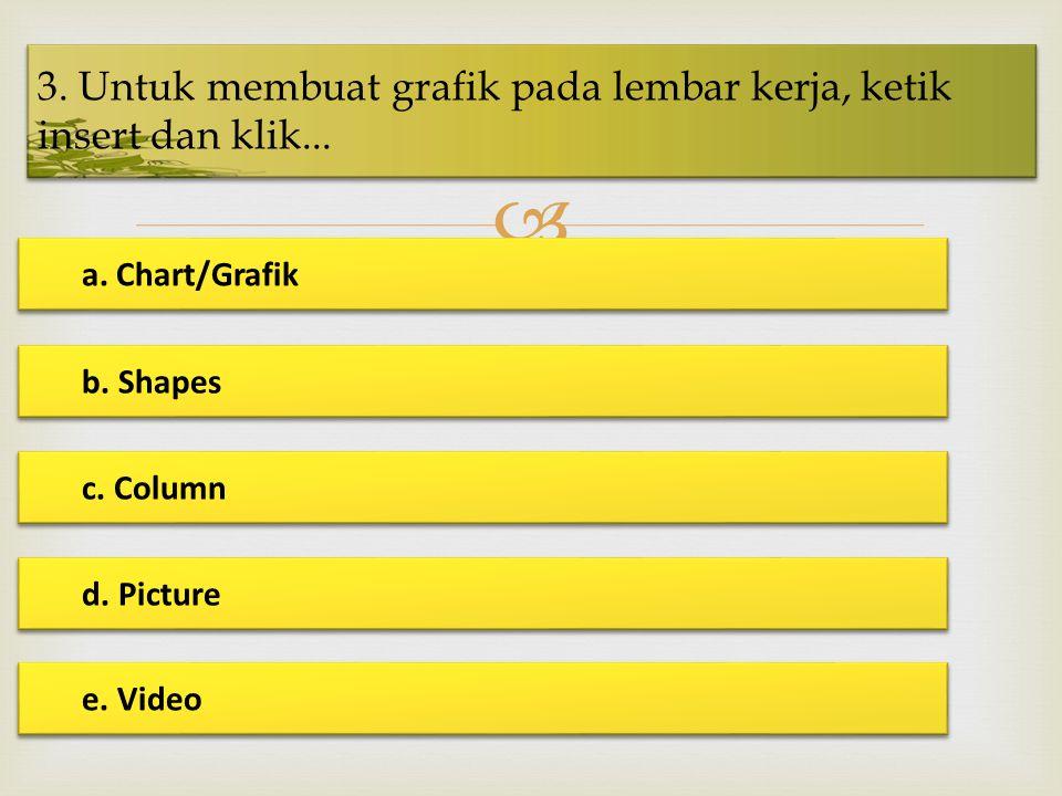 3. Untuk membuat grafik pada lembar kerja, ketik insert dan klik...